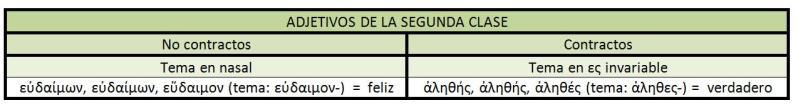 Modelos de los adjetivos de la 2ª clase